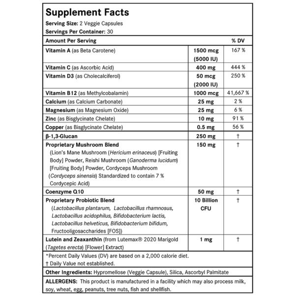 Supplement Facts Summary